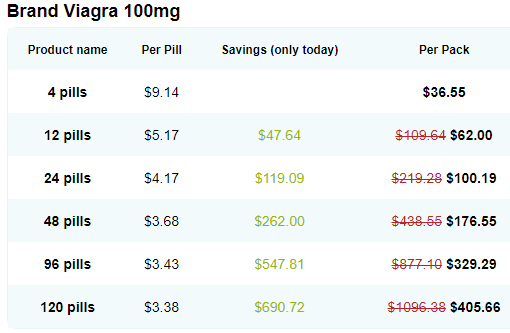 As for the brand Viagra drug found on the same online drugstore, the price ranges from